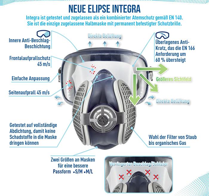GVS Atemschutzmasken Elipse Integra Staubmaske P3
